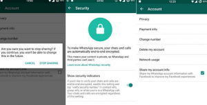 What is WhatsApp Encryption